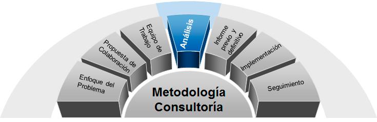 medugran-metodologia